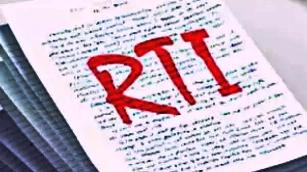 rti, RTI में ऐसा क्या पूछ दिया कि डाक विभाग ने भेज दिए 360 जवाब, अब भी जारी है सिलसिला
