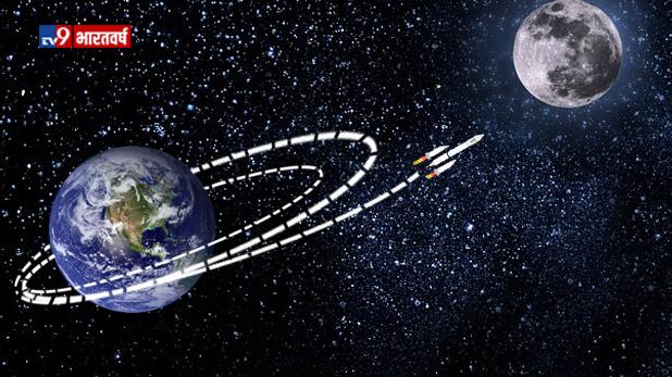 Chandrayaan 2, चांद की चौथी कक्षा में पहुंचा चंद्रयान-2, जल्द करेगा चंद्रमा की सतह पर सॉफ्ट लैंडिंग