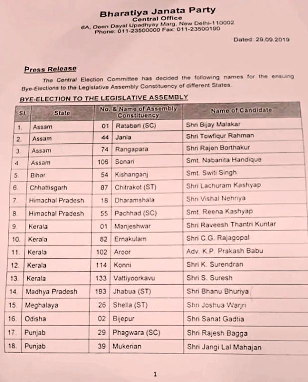 BJP, विधानसभा उपचुनाव के लिए BJP ने जारी की 32 प्रत्याशियों की लिस्ट, UP से 10 नाम