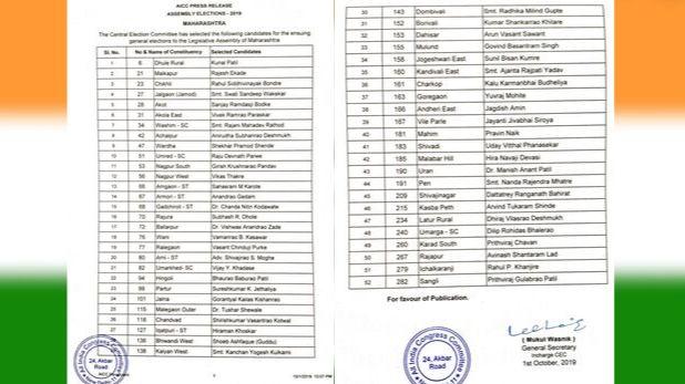 कांग्रेस, कांग्रेस पार्टी ने महाराष्ट्र विधानसभा चुनाव के लिए उम्मीदवारों की दूसरी लिस्ट जारी की
