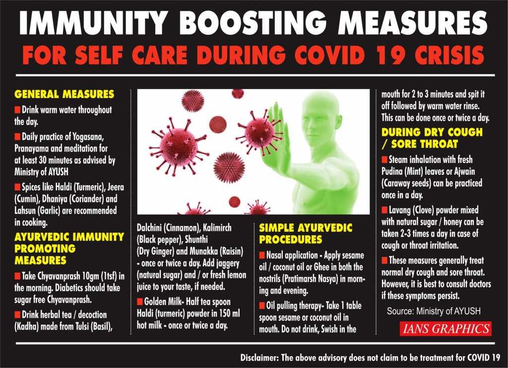 Ministry of AYUSH, COVID-19 महामारी से बचाव में मददगार साबित हो सकती है अच्छी इम्युनिटी