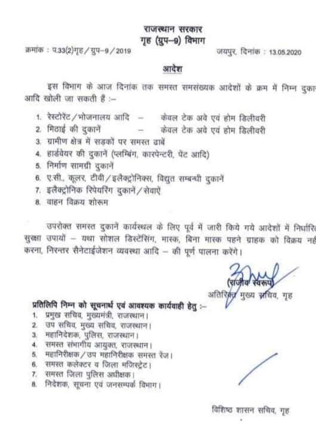 Rajasthan government issued, राजस्थान में रेस्त्रां-मिठाई, एसी-कूलर, निर्माण सामग्री की दुकानें खोलने की छूट, Social Distancing जरूरी