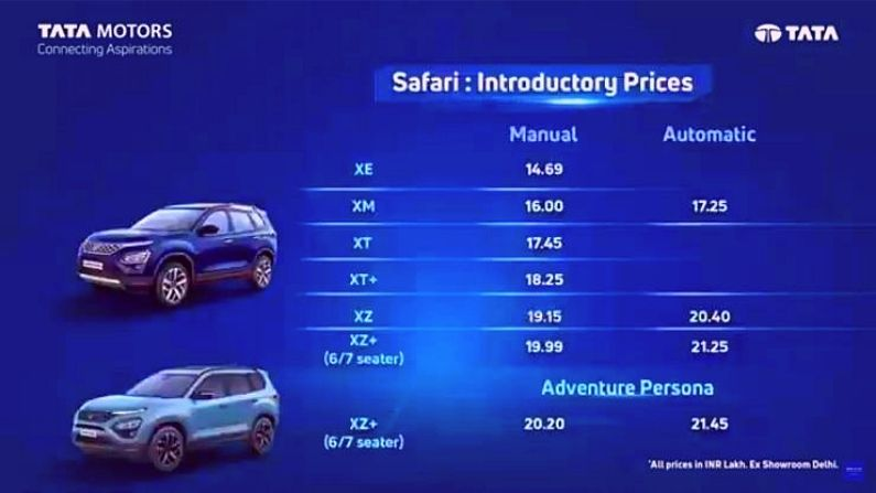 Tata Safari Price
