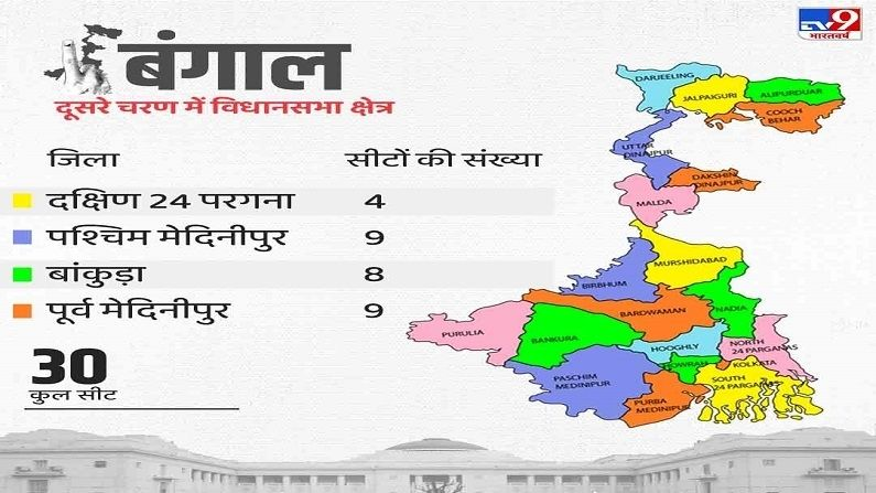 Bengal Election Data Second fase