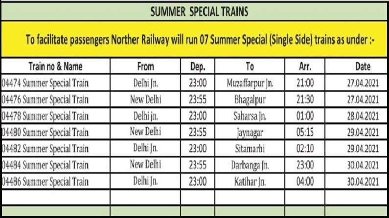 7 Summer Special Trains