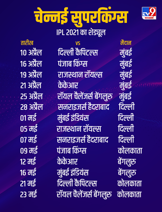 ipl 2021 chennai superkings matches full schedule here know everything csk ms dhoni