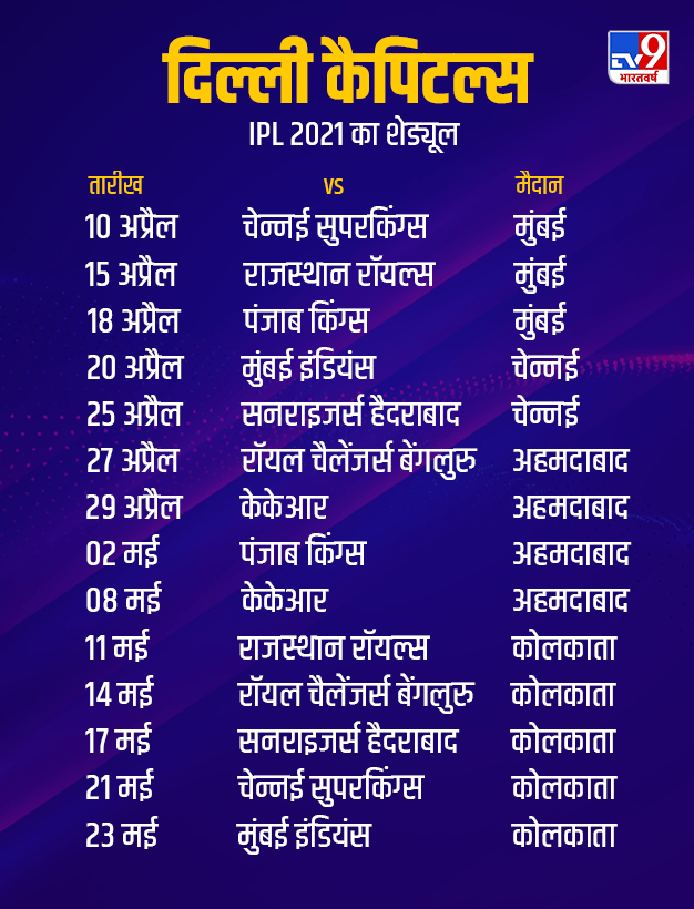 ipl 2021 delhi capitals matches full schedule here know everything