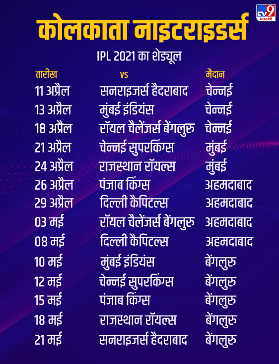 ipl 2021 kolkata knightriders matches full schedule here know everything kkr