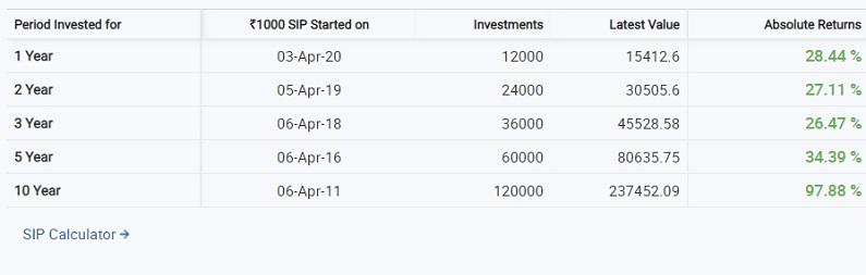 L&t Tax Advantage Fund Growth Gfx 1