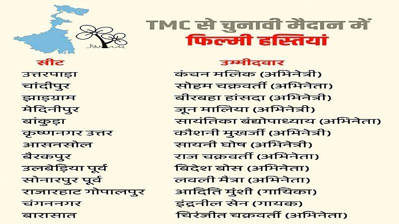 TMC Film Stars Candidate