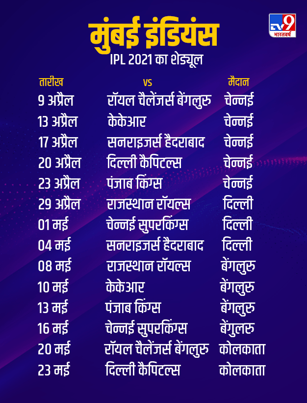 ipl 2021 mumbai indians matches full schedule here know everything