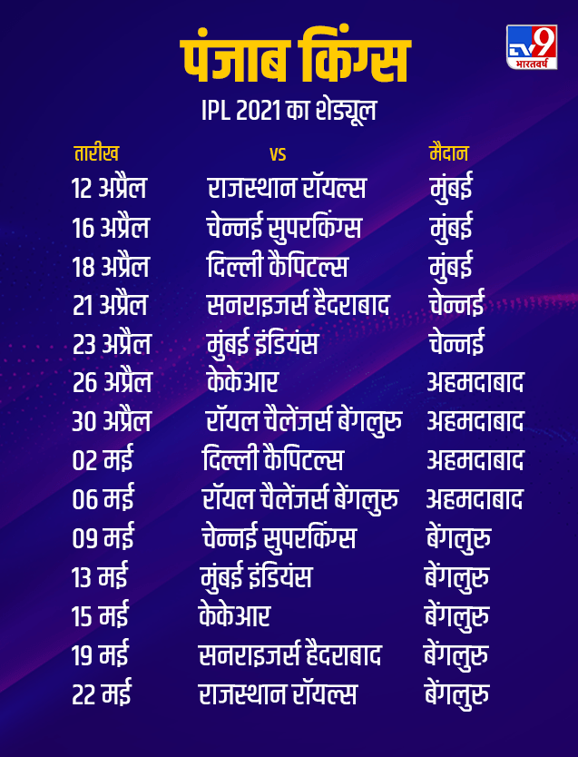 ipl 2021 punjab kings matches full schedule here know everything